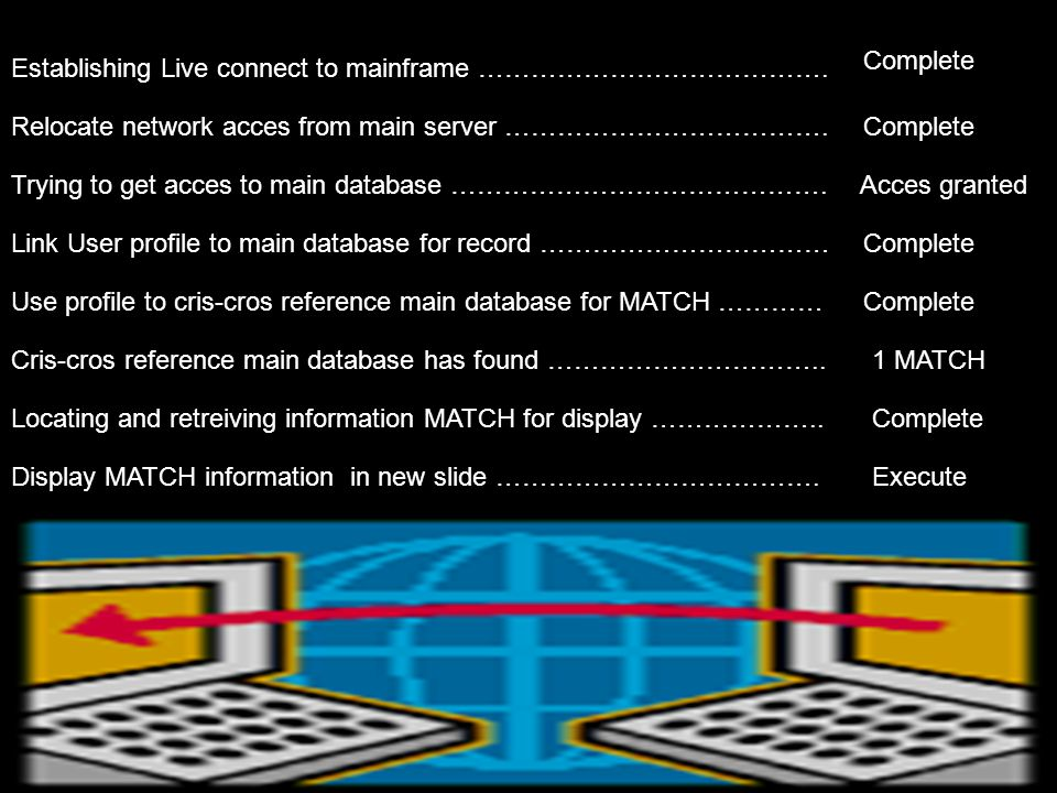 Establishing Live connect to mainframe ………………………………….
