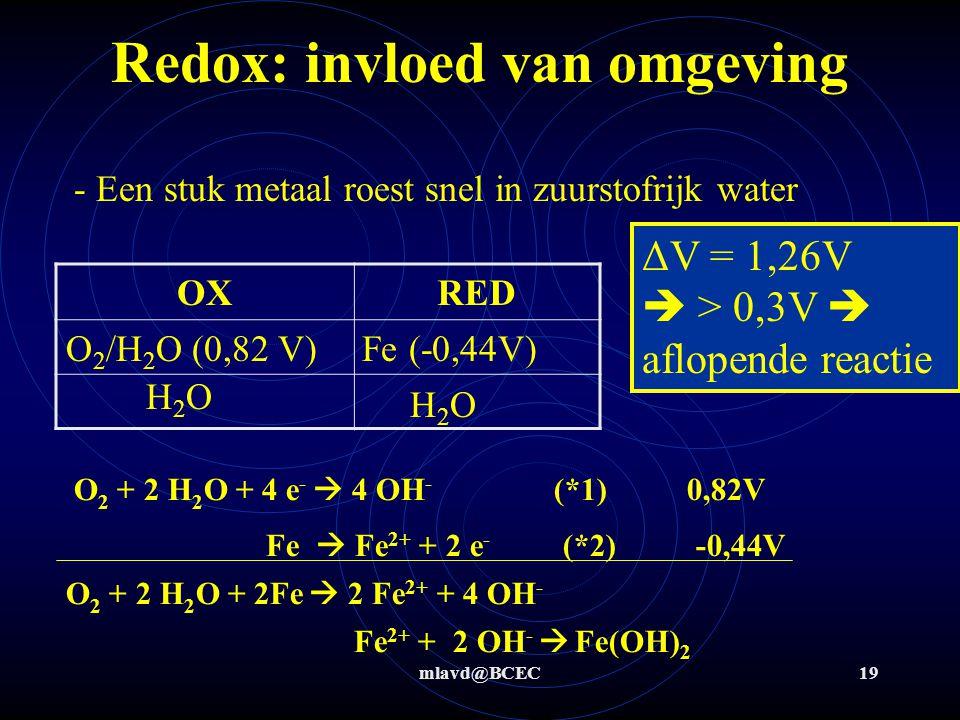 mlavd@BCEC19 Redox: invloed van omgeving - Een stuk metaal roest snel in zuurstofrijk water OXRED O 2 /H 2 O (0,82 V)Fe (-0,44V) H2OH2O H2OH2O ΔV = 1,26V  > 0,3V  aflopende reactie O 2 + 2 H 2 O + 4 e -  4 OH - (*1) 0,82V Fe  Fe 2+ + 2 e - (*2) -0,44V O 2 + 2 H 2 O + 2Fe  2 Fe 2+ + 4 OH - Fe 2+ + 2 OH -  Fe(OH) 2