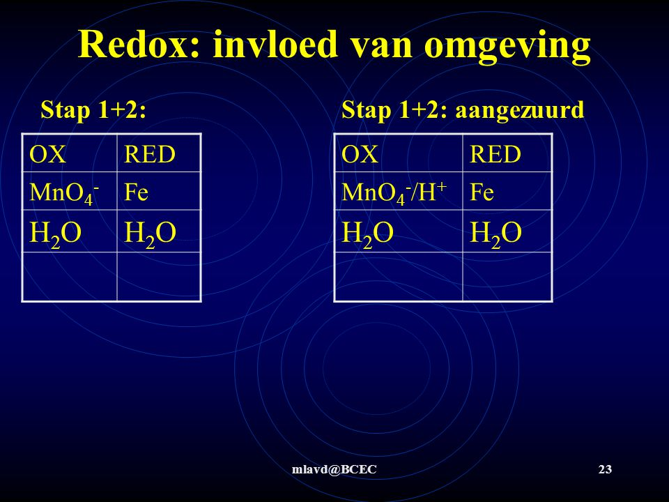 mlavd@BCEC23 Redox: invloed van omgeving Stap 1+2: OXRED MnO 4 - Fe H2OH2OH2OH2O Stap 1+2: aangezuurd OXRED MnO 4 - /H + Fe H2OH2OH2OH2O