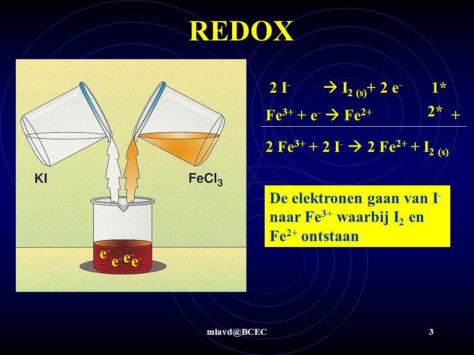 mlavd@BCEC4 REDOX 2 I -  I 2 (s) + 2 e - Fe 3+ + e -  Fe 2+ 2 Fe 3+ + 2 I -  2 Fe 2+ + I 2 (s) De elektronen gaan van het ene bekerglas met I - door de draad en het lampje naar de het bekerglas met Fe 3+.