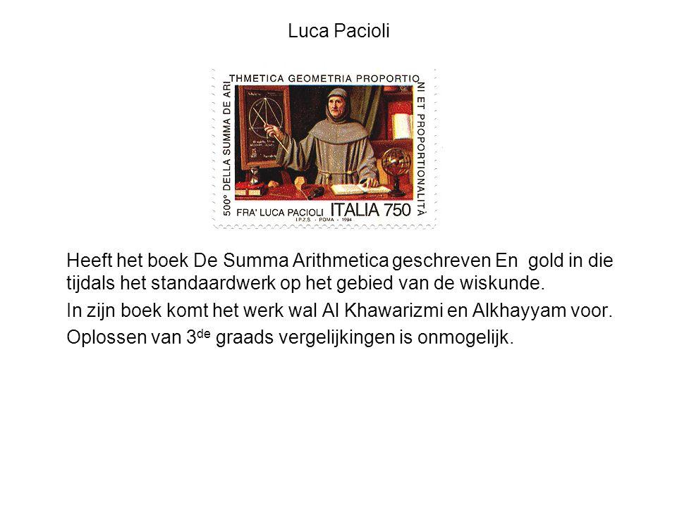 Luca Pacioli Heeft het boek De Summa Arithmetica geschreven En gold in die tijdals het standaardwerk op het gebied van de wiskunde. In zijn boek komt