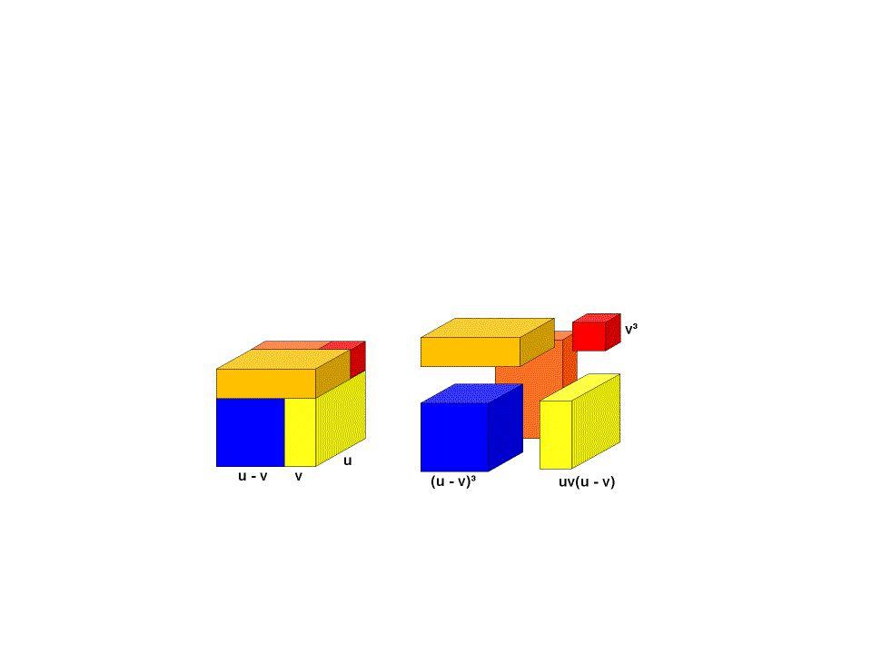 Tartaglia geeft de volgende procedure voor de oplossing van x3 + px = q, waarbij de coëfficiënten p en q positief zijn.