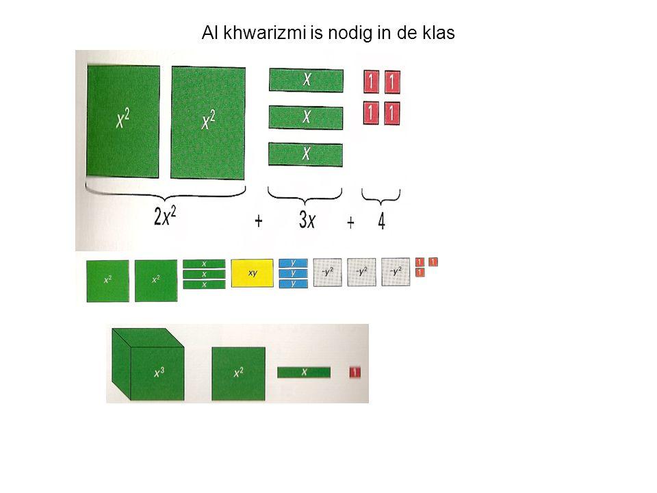 Al khwarizmi is nodig in de klas