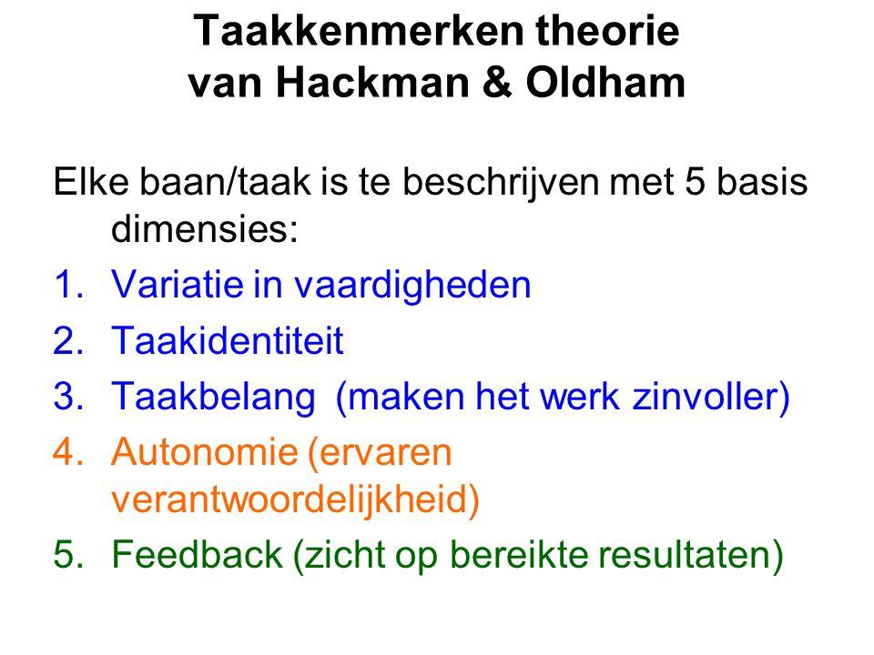 Taakkenmerken theorie van Hackman & Oldham Elke baan/taak is te beschrijven met 5 basis dimensies: 1.Variatie in vaardigheden 2.Taakidentiteit 3.Taakb