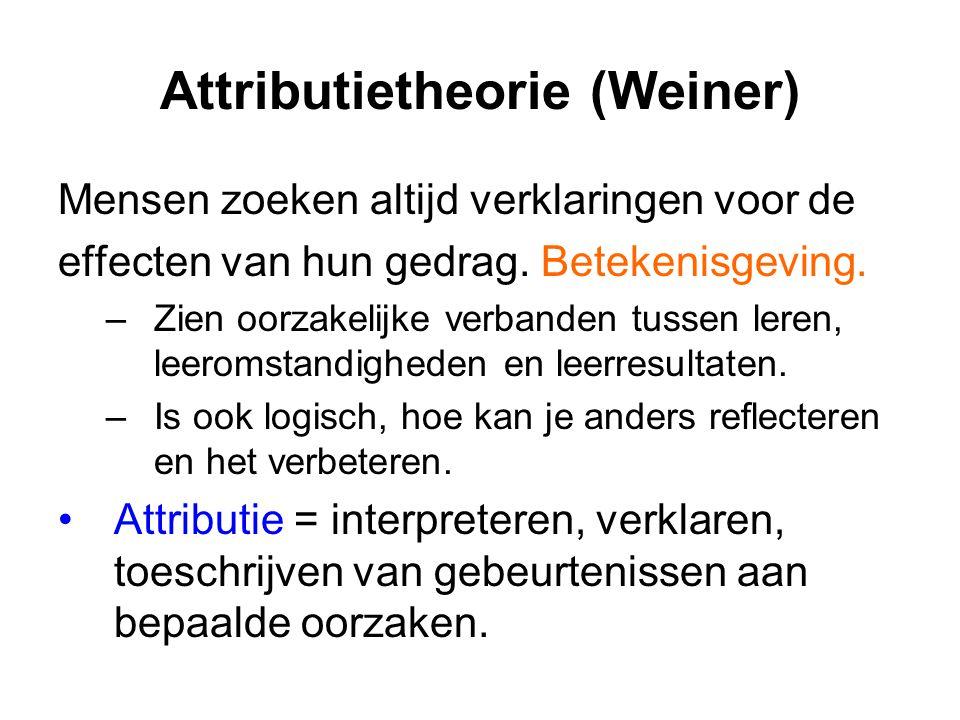 Attributietheorie (Weiner) Mensen zoeken altijd verklaringen voor de effecten van hun gedrag. Betekenisgeving. –Zien oorzakelijke verbanden tussen ler