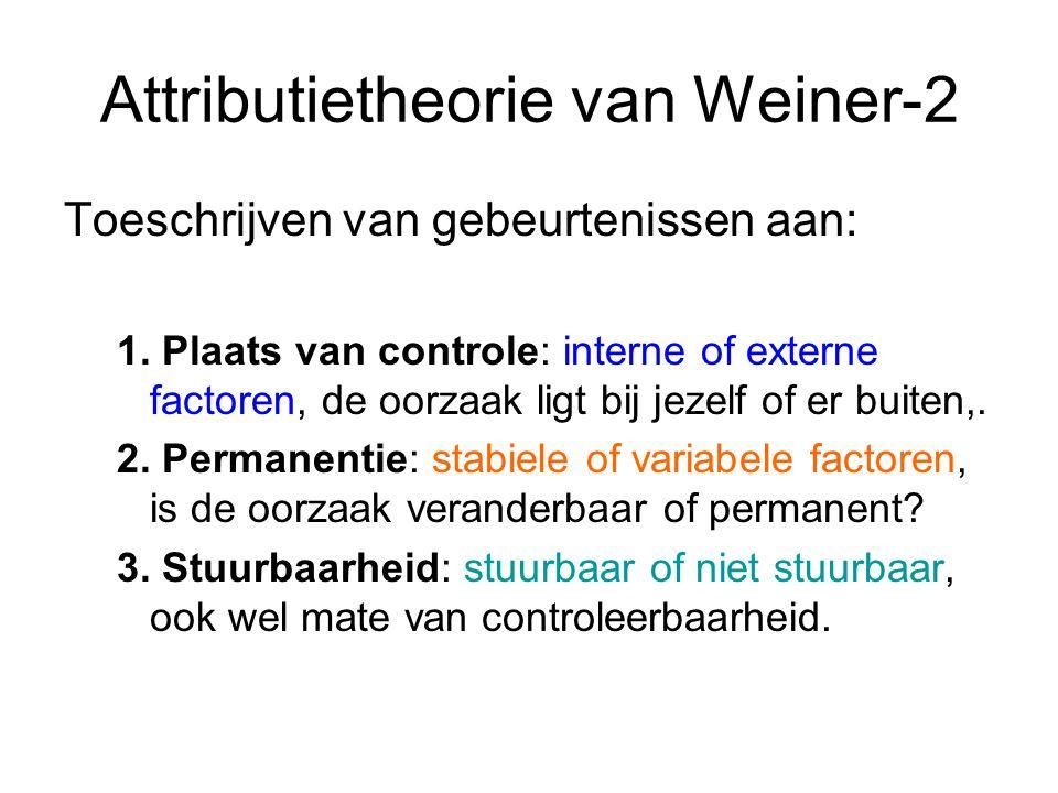 Attributietheorie van Weiner-2 Toeschrijven van gebeurtenissen aan: 1. Plaats van controle: interne of externe factoren, de oorzaak ligt bij jezelf of