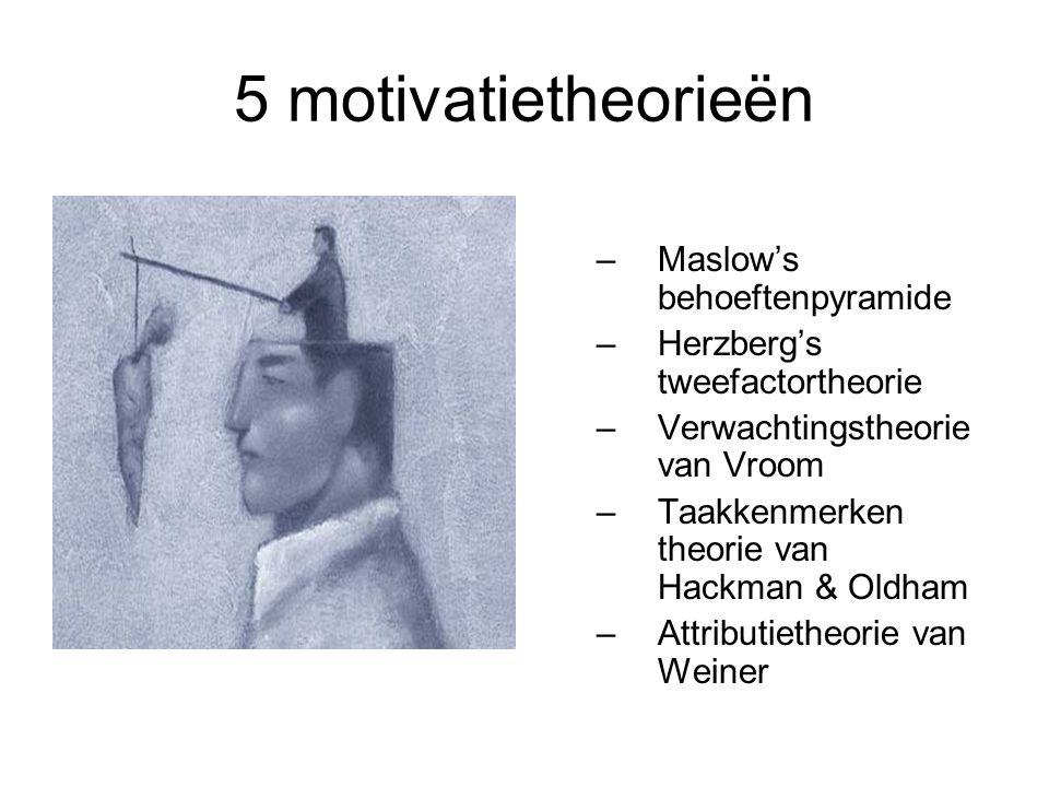 5 motivatietheorieën –Maslow's behoeftenpyramide –Herzberg's tweefactortheorie –Verwachtingstheorie van Vroom –Taakkenmerken theorie van Hackman & Old