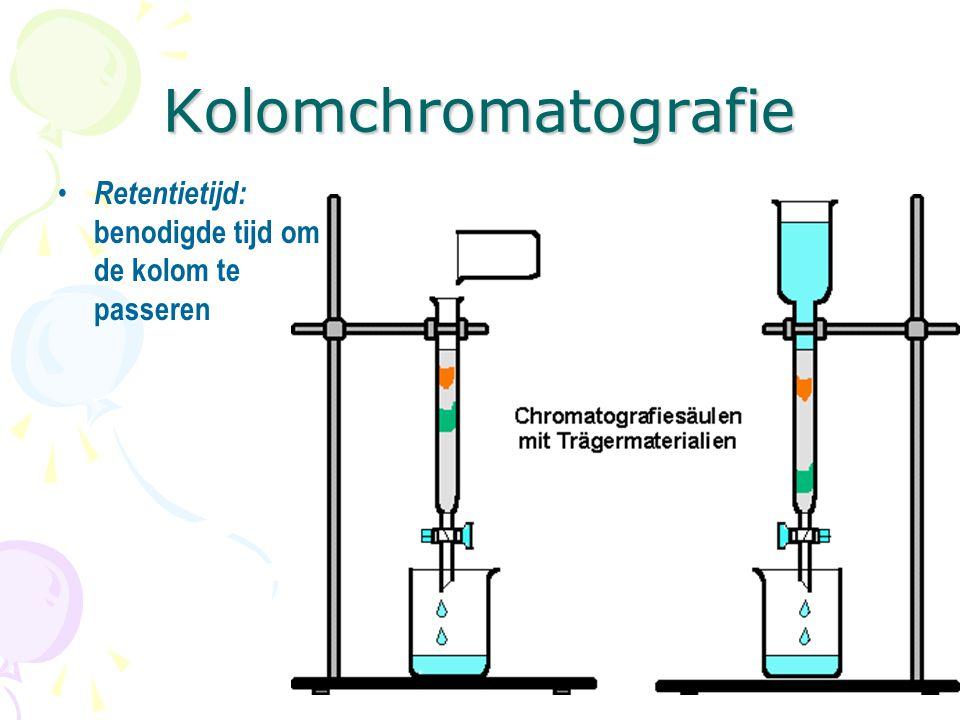 Kolomchromatografie