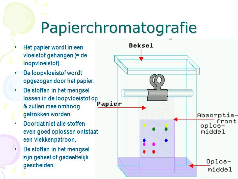 Papierchromatografie Het papier wordt in een vloeistof gehangen (= de loopvloeistof).