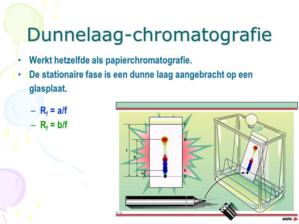 Dunnelaag-chromatografie Werkt hetzelfde als papierchromatografie.