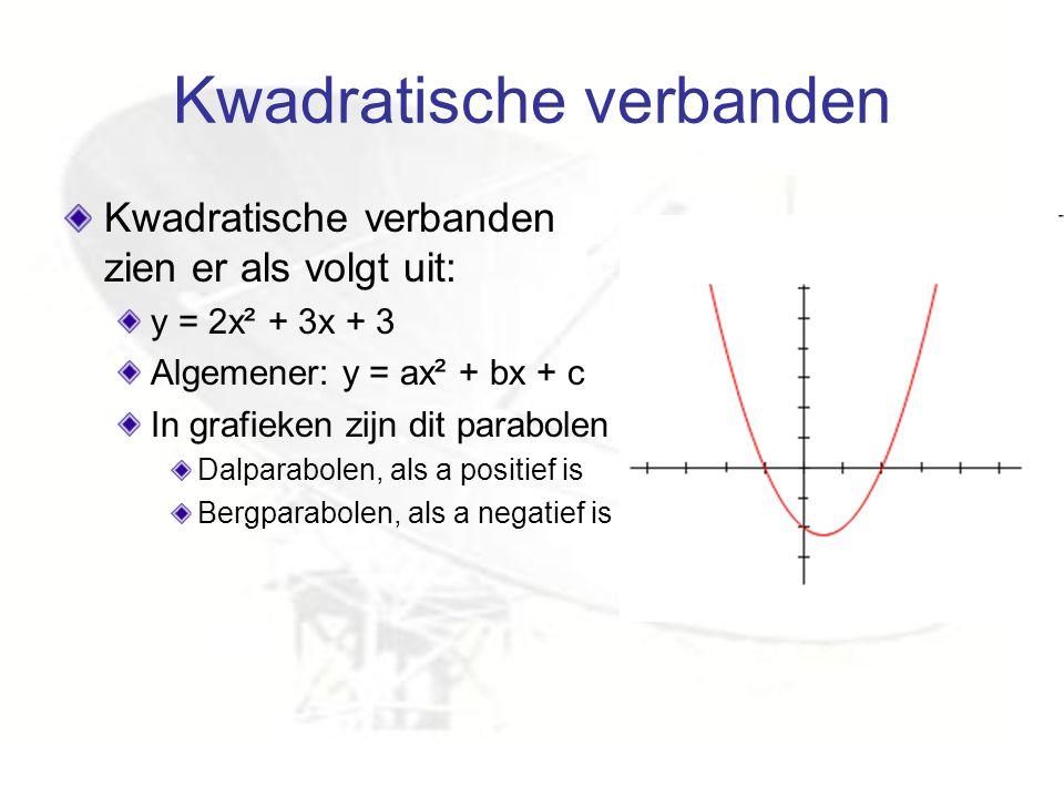 Kwadratische verbanden Kwadratische verbanden zien er als volgt uit: y = 2x² + 3x + 3 Algemener: y = ax² + bx + c In grafieken zijn dit parabolen Dalp