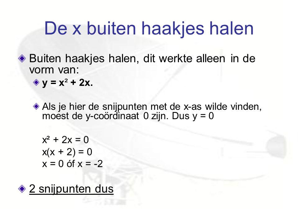 De x buiten haakjes halen Buiten haakjes halen, dit werkte alleen in de vorm van: y = x² + 2x. Als je hier de snijpunten met de x-as wilde vinden, moe