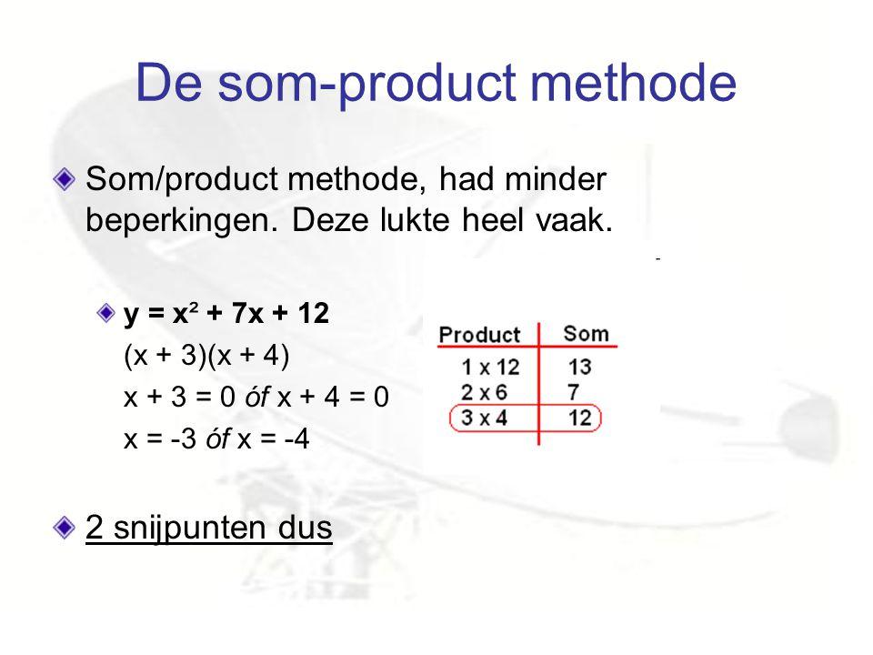 De som-product methode Som/product methode, had minder beperkingen. Deze lukte heel vaak. y = x² + 7x + 12 (x + 3)(x + 4) x + 3 = 0 óf x + 4 = 0 x = -