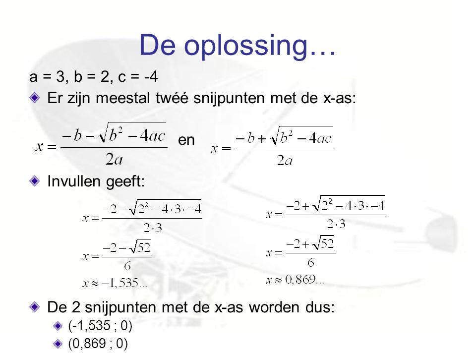 De oplossing… a = 3, b = 2, c = -4 Er zijn meestal twéé snijpunten met de x-as: en Invullen geeft: De 2 snijpunten met de x-as worden dus: (-1,535 ; 0