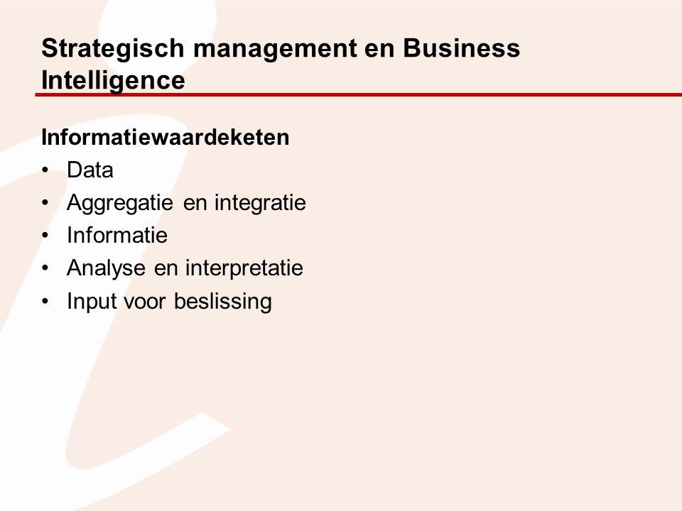 Strategisch management en Business Intelligence Informatiewaardeketen Data Aggregatie en integratie Informatie Analyse en interpretatie Input voor bes