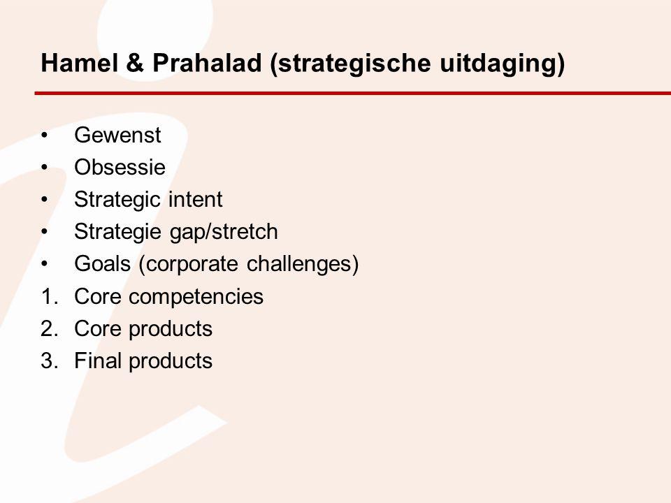 Hamel & Prahalad (strategische uitdaging) Gewenst Obsessie Strategic intent Strategie gap/stretch Goals (corporate challenges) 1.Core competencies 2.C