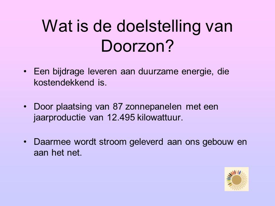 Wat is Doorzon. Doorzon is een stichting in oprichting op initiatief van drie bewoners.