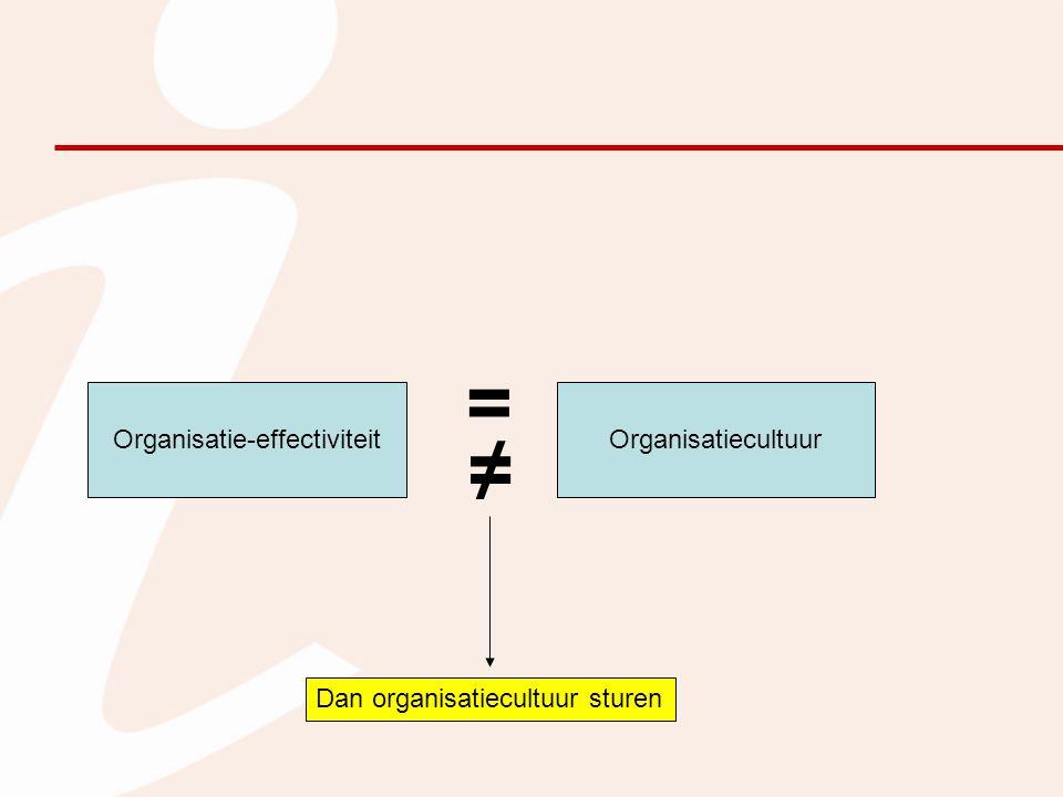 Organisatie-effectiviteitOrganisatiecultuur = ≠ Dan organisatiecultuur sturen