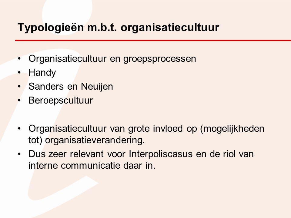 Typologieën m.b.t. organisatiecultuur Organisatiecultuur en groepsprocessen Handy Sanders en Neuijen Beroepscultuur Organisatiecultuur van grote invlo