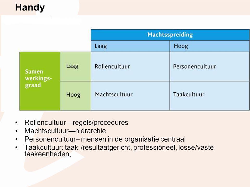 Handy Rollencultuur—regels/procedures Machtscultuur—hiërarchie Personencultuur– mensen in de organisatie centraal Taakcultuur: taak-/resultaatgericht,