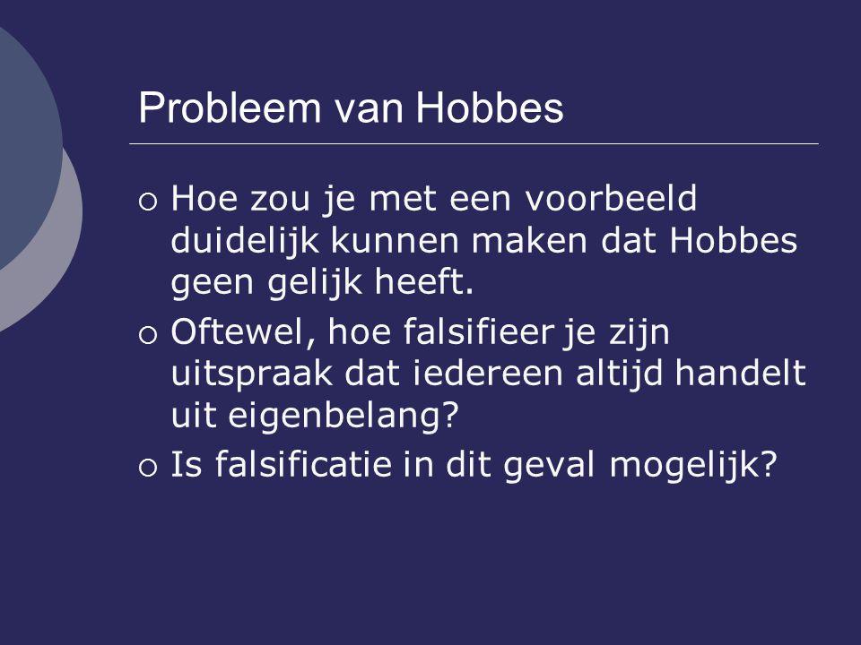 Probleem van Hobbes  Hoe zou je met een voorbeeld duidelijk kunnen maken dat Hobbes geen gelijk heeft.  Oftewel, hoe falsifieer je zijn uitspraak da