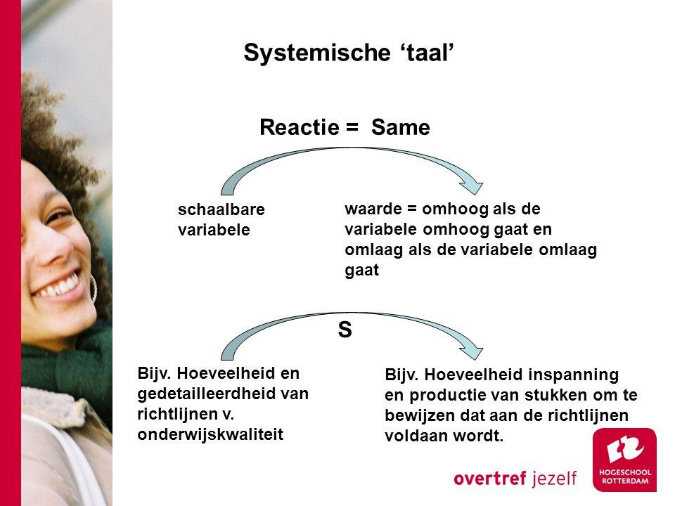 Reactie = Same schaalbare variabele waarde = omhoog als de variabele omhoog gaat en omlaag als de variabele omlaag gaat S Bijv.