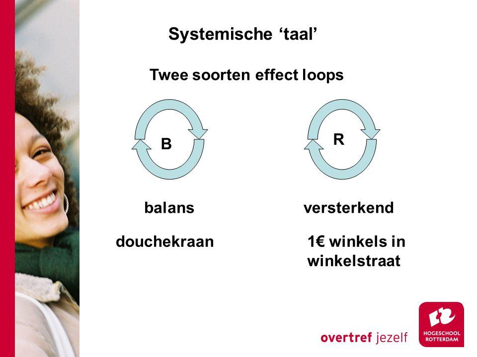 balans B R versterkend douchekraan 1€ winkels in winkelstraat Twee soorten effect loops Systemische 'taal'