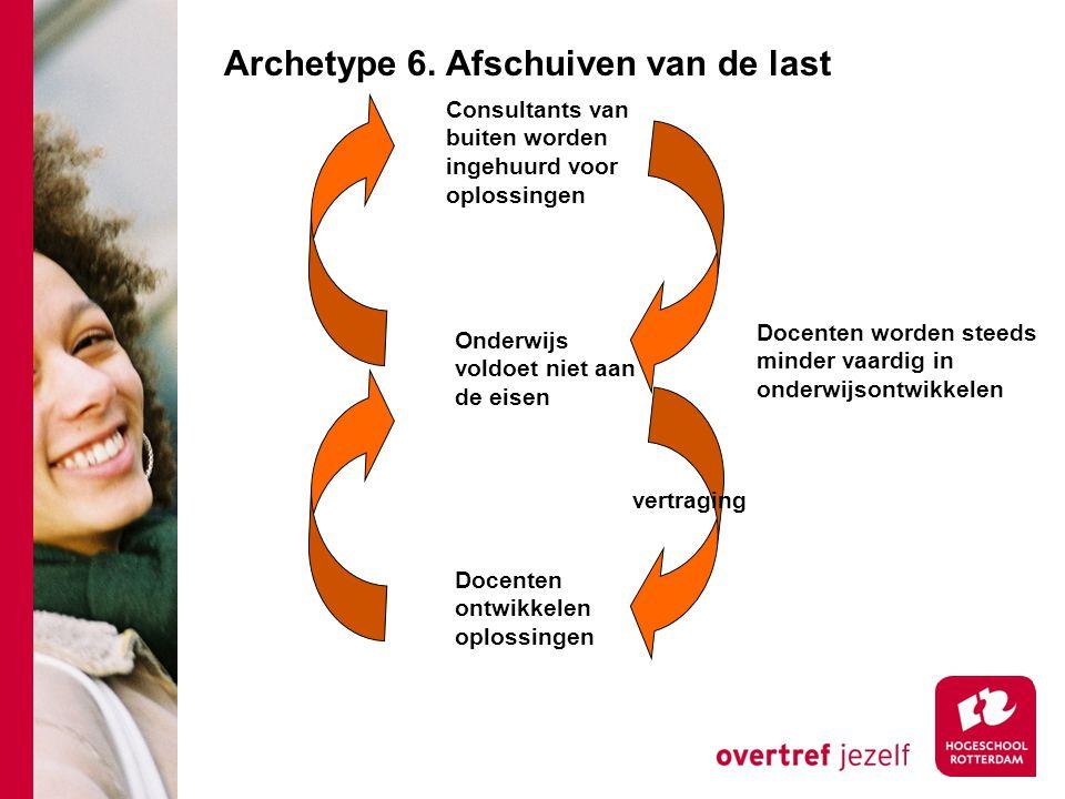 Archetype 6.
