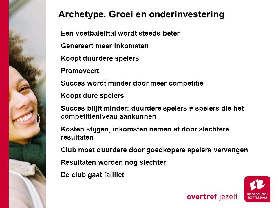Archetype.