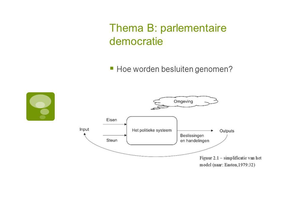 Thema B: parlementaire democratie  Hoe worden besluiten genomen?