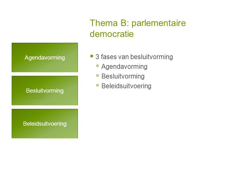 Thema B: parlementaire democratie  3 fases van besluitvorming  Agendavorming  Besluitvorming  Beleidsuitvoering Agendavorming Besluitvorming Beleidsuitvoering