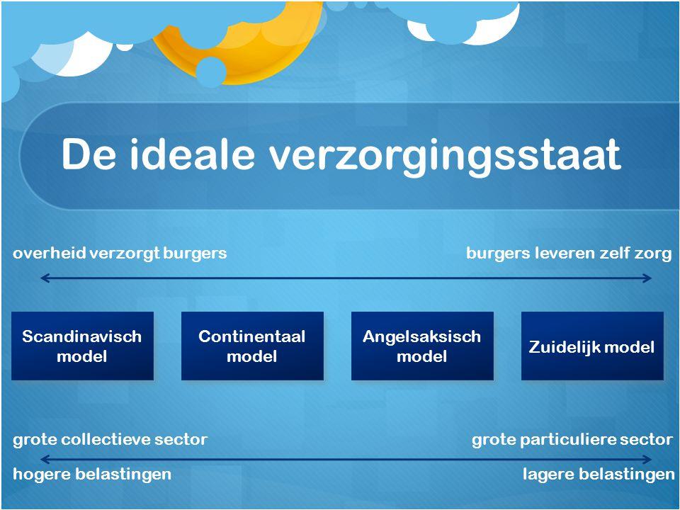 In Nederland is de zorg goed geregeld.Zijn we ook verantwoordelijk voor de zorg in andere landen.