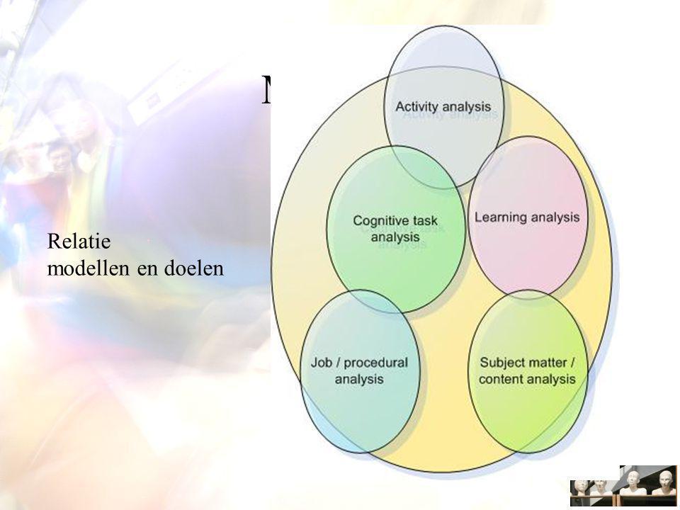 Modellen Relatie modellen en doelen