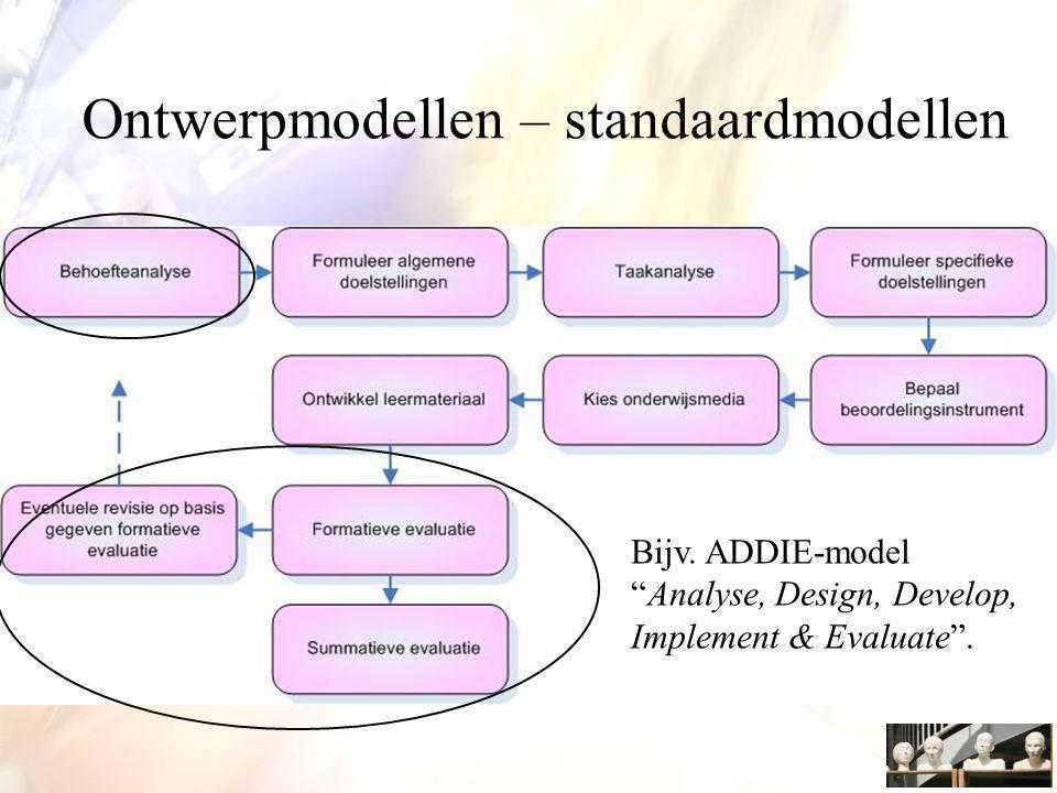 Ontwerpmodellen – standaardmodellen Bijv.