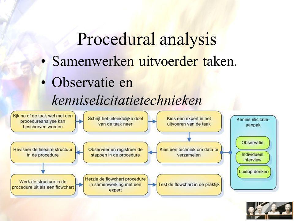 Procedural analysis Samenwerken uitvoerder taken. Observatie en kenniselicitatietechnieken