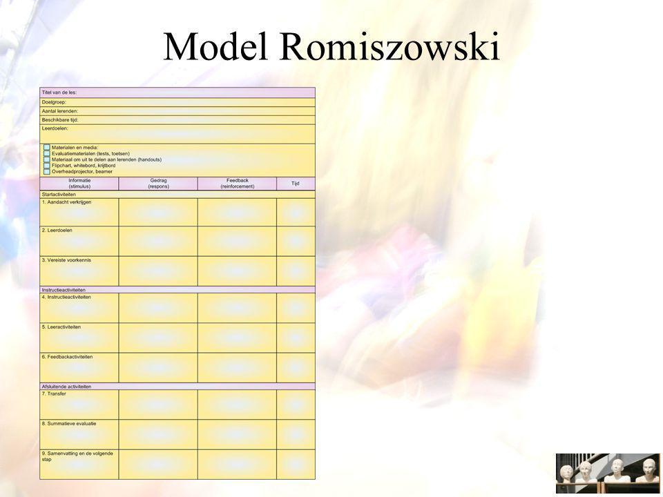 Model Romiszowski