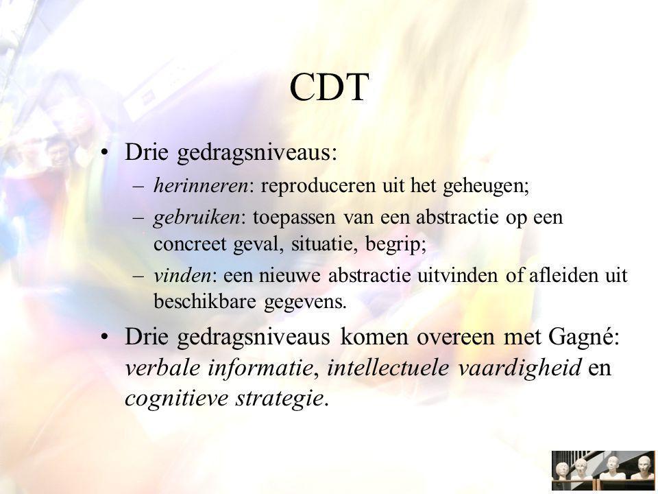 CDT Drie gedragsniveaus: –herinneren: reproduceren uit het geheugen; –gebruiken: toepassen van een abstractie op een concreet geval, situatie, begrip; –vinden: een nieuwe abstractie uitvinden of afleiden uit beschikbare gegevens.