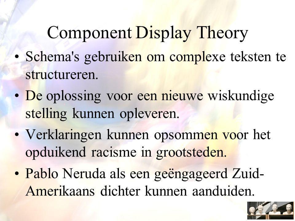 Component Display Theory Schema s gebruiken om complexe teksten te structureren.