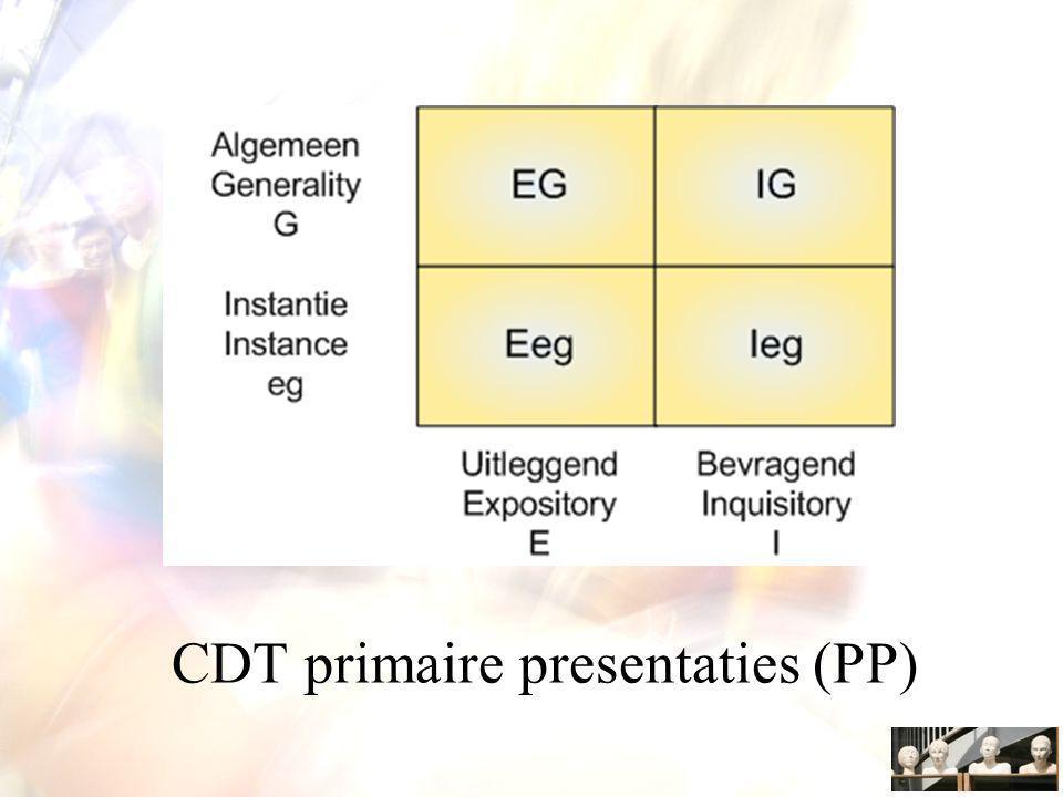 CDT primaire presentaties (PP)