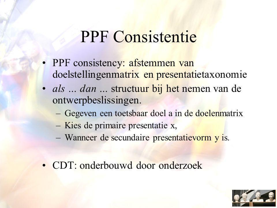 PPF Consistentie PPF consistency: afstemmen van doelstellingenmatrix en presentatietaxonomie als … dan … structuur bij het nemen van de ontwerpbeslissingen.