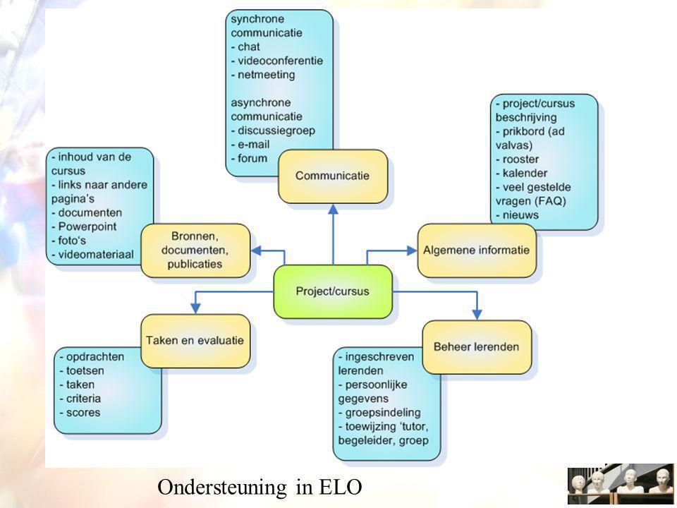 Ondersteuning in ELO