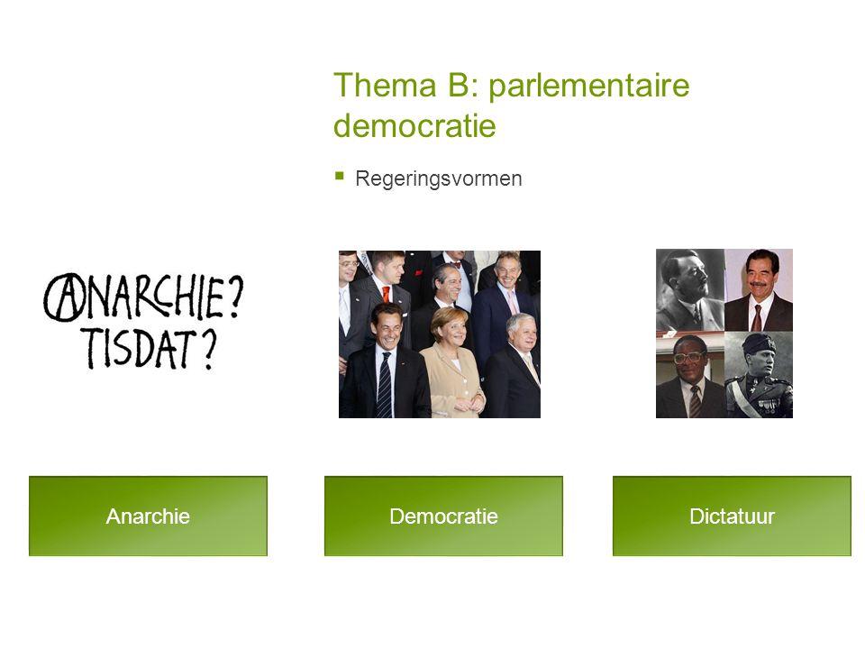 Thema B: parlementaire democratie  Regeringsvormen AnarchieDictatuurDemocratie