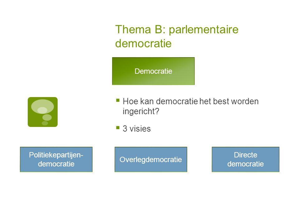 Thema B: parlementaire democratie  Hoe kan democratie het best worden ingericht?  3 visies Democratie Politiekepartijen- democratie Overlegdemocrati