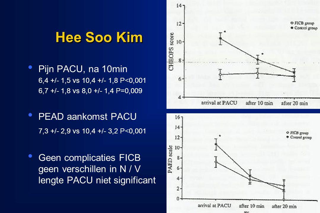 Hee Soo Kim Pijn PACU, na 10min 6,4 +/- 1,5 vs 10,4 +/- 1,8 P<0,001 6,7 +/- 1,8 vs 8,0 +/- 1,4 P=0,009 PEAD aankomst PACU 7,3 +/- 2,9 vs 10,4 +/- 3,2
