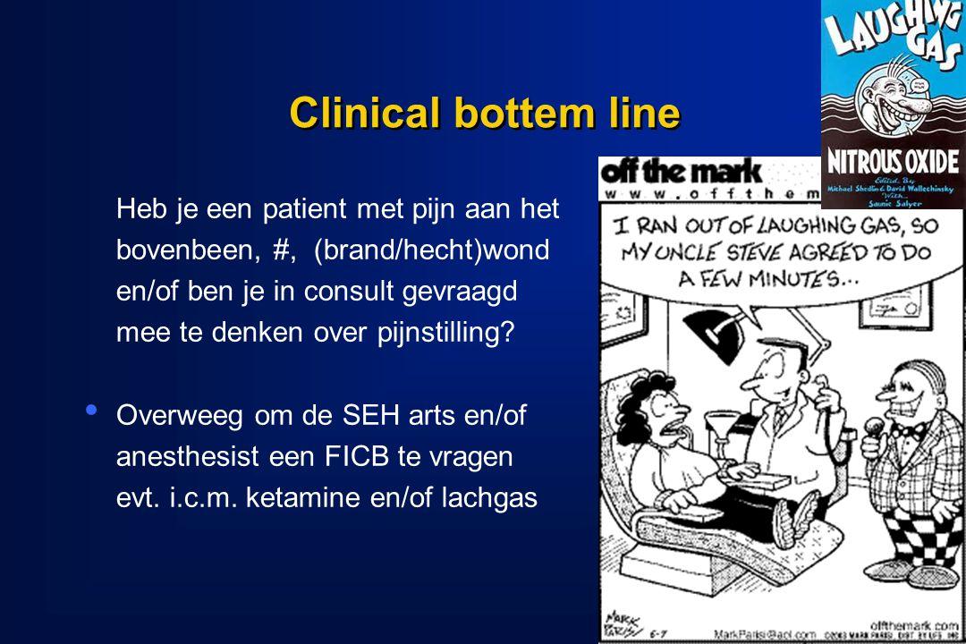 Clinical bottem line Heb je een patient met pijn aan het bovenbeen, #, (brand/hecht)wond en/of ben je in consult gevraagd mee te denken over pijnstill