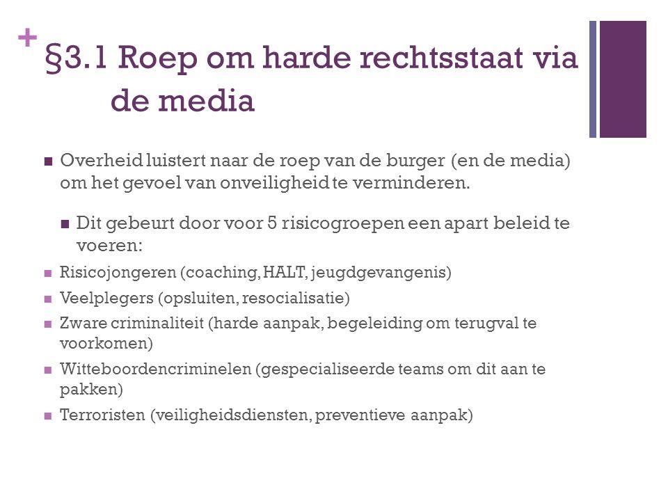 + §3.1 Roep om harde rechtsstaat via de media Overheid luistert naar de roep van de burger (en de media) om het gevoel van onveiligheid te verminderen