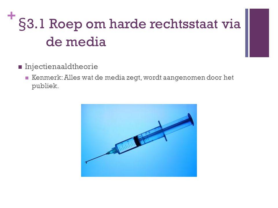 + §3.1 Roep om harde rechtsstaat via de media Injectienaaldtheorie Kenmerk: Alles wat de media zegt, wordt aangenomen door het publiek.