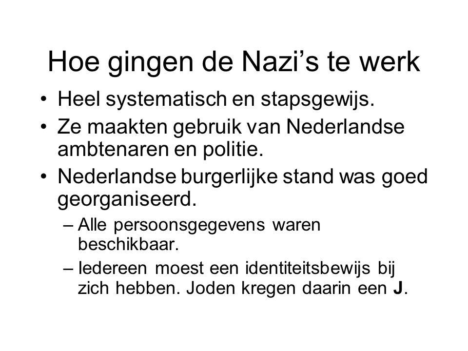 Hoe gingen de Nazi's te werk Heel systematisch en stapsgewijs.
