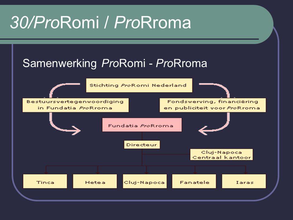 30/ProRomi / ProRroma Samenwerking ProRomi - ProRroma