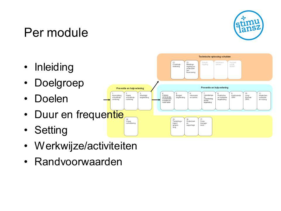 Per module Inleiding Doelgroep Doelen Duur en frequentie Setting Werkwijze/activiteiten Randvoorwaarden